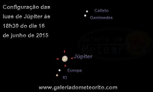 Configuração das luas de Júpiter durante o eclipse de suas luas no dia 16 de junho de 2015
