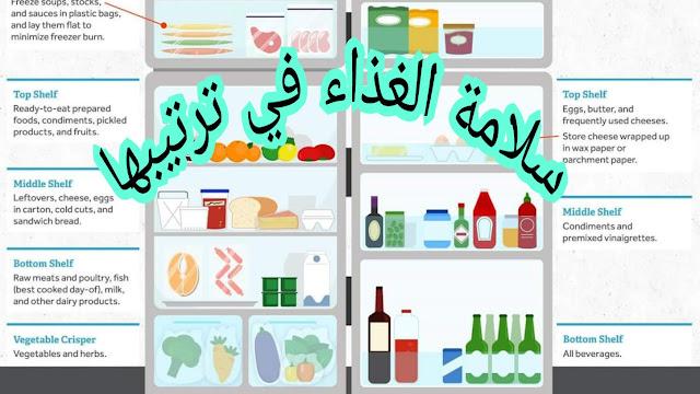 سلامة الغذاء في ترتيبها في الثلاجه