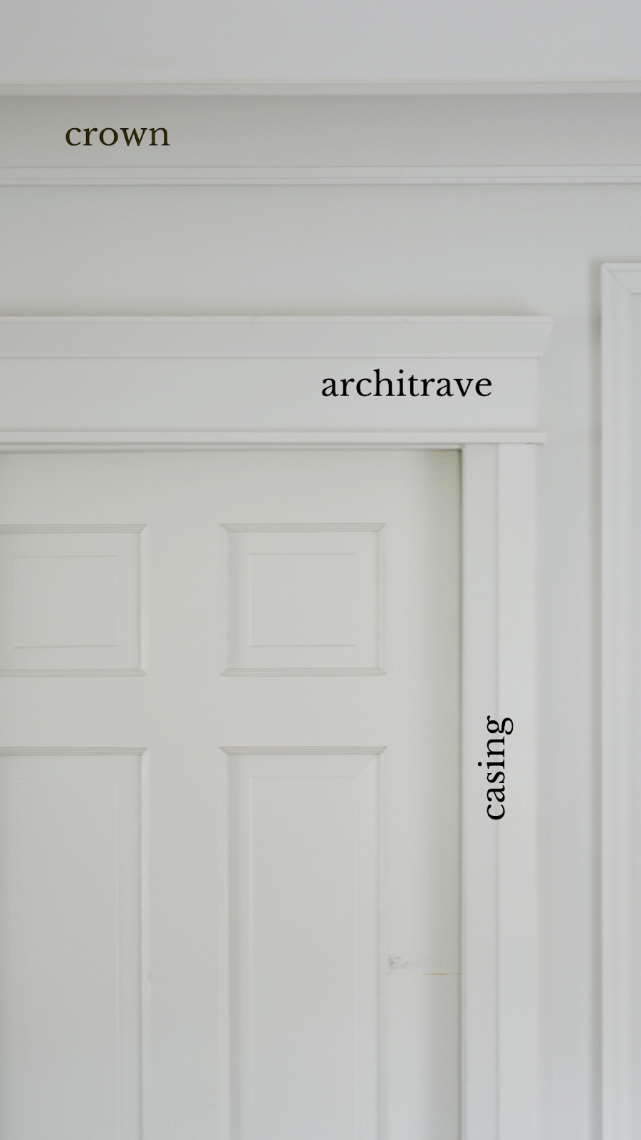 examples of trim and moulding, crown, architrave, casing, traditional moulding