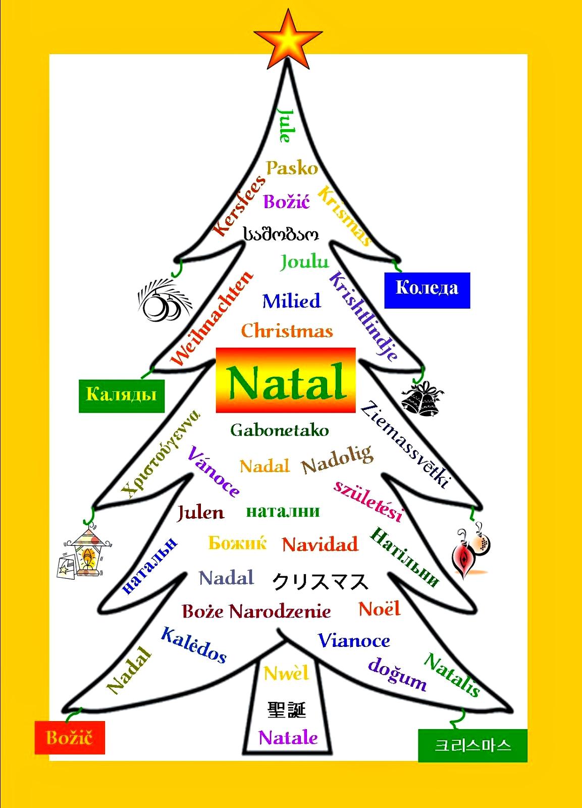 Feliz Natal, Boas Festas, Altimagem