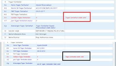 Kasus Tugas Tambahan Tidak Valid Pada Info GTK