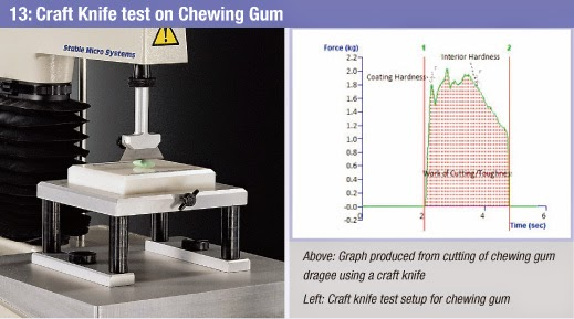 13 - Craft knife test on chewing gum