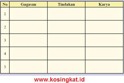 Kunci Jawaban IPS Kelas 8 Halaman 107 Aktivitas Kelompok