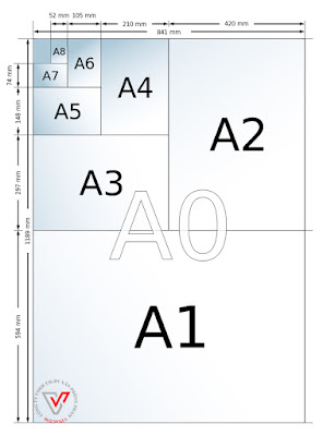 kích thước a4