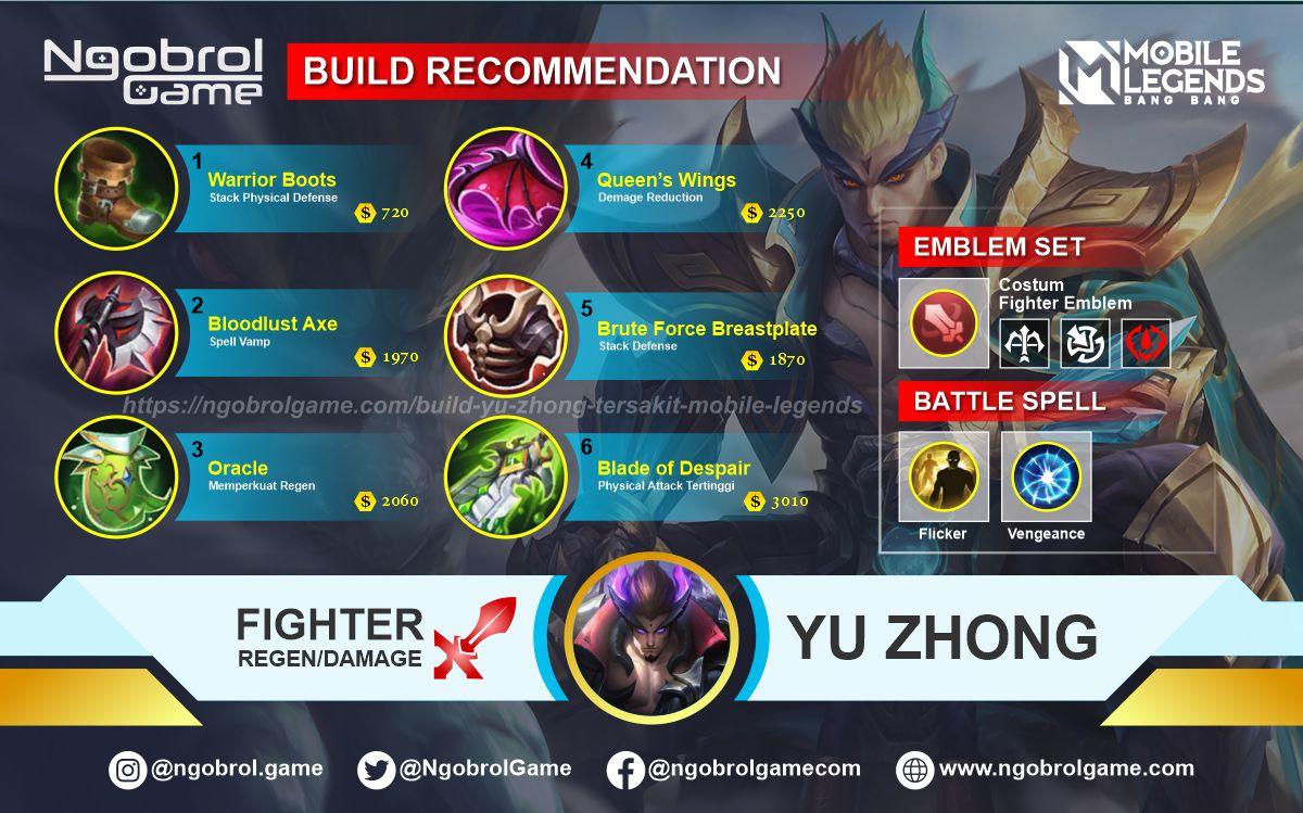 Build Yu Zhong Tersakit 2021 Mobile Legends