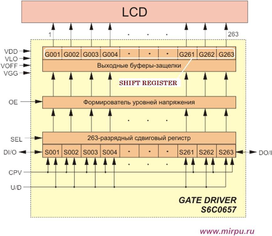master-lcd repair: Memahami contoh sebuah ic Row-driver ...