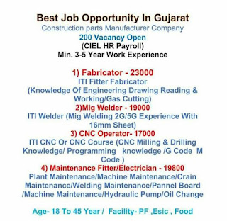ITI Jobs Opportunity In Construction Parts Manufacturer Company Gujarat For Fabricator, Mig Welder, CNC Operator, Maintenance Fitter/Electrician Post