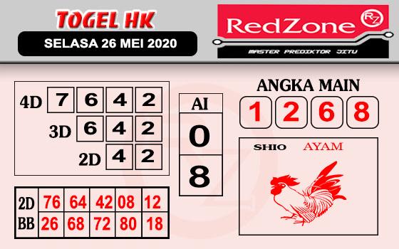 Prediksi Togel HK Redzone