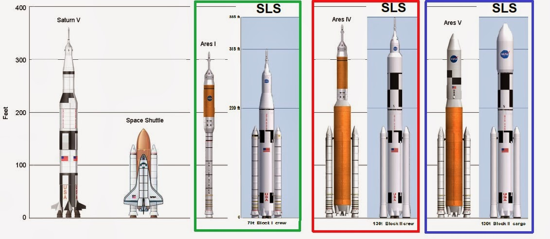 space shuttle launch system - photo #27