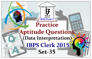 Race IBPS Clerk 2015- Practice Aptitude Questions (Data Interpretation) with Explanations Set-35