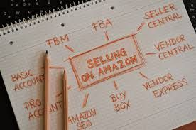 How to become an Amazon seller? How to sell goods on amazon?