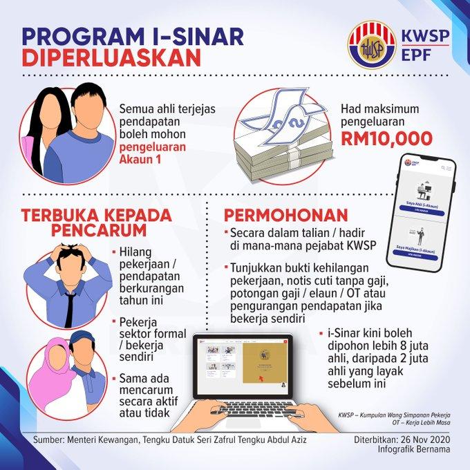 Sah Pengeluaran Akaun 1 KWSP Sehingga RM10,000 Kini diPerluaskan Buat Golongan Terjejas