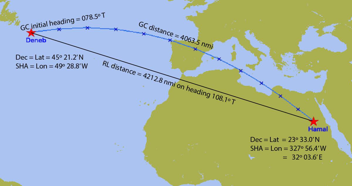 David Burch Navigation Blog: Great Circle Sailing with the
