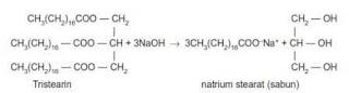 natrium stearat atau sabun