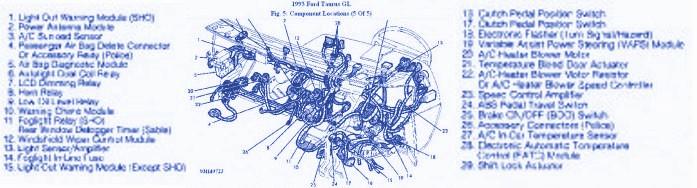 Fuse Panel Diagram Of 1993 Ford Taurus GL   Fuse Box