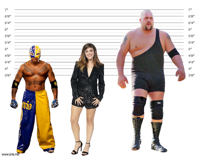 Marina Salas height comparison with Rey Mysterio and Big Show