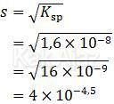 Kelarutan PbSO4 dengan Ksp yang sudah diketahui