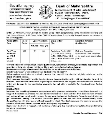 Bank of Maharashtra Sub Staff Question Papers Syllabus