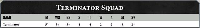 8ª edición Warhammer 40.000
