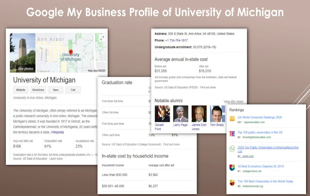Google My Business Profile of University of Michigan