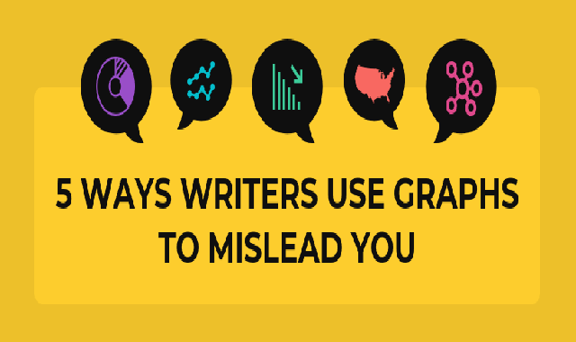 5 Ways Writers Use Misleading Graphs To Manipulate You #infographic