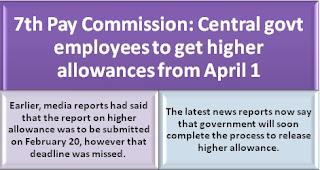 7th-cpc-allowance-latest-news