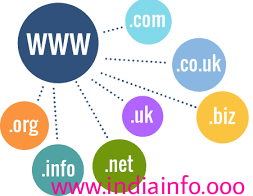 How to buy domain from godaddy in low price?