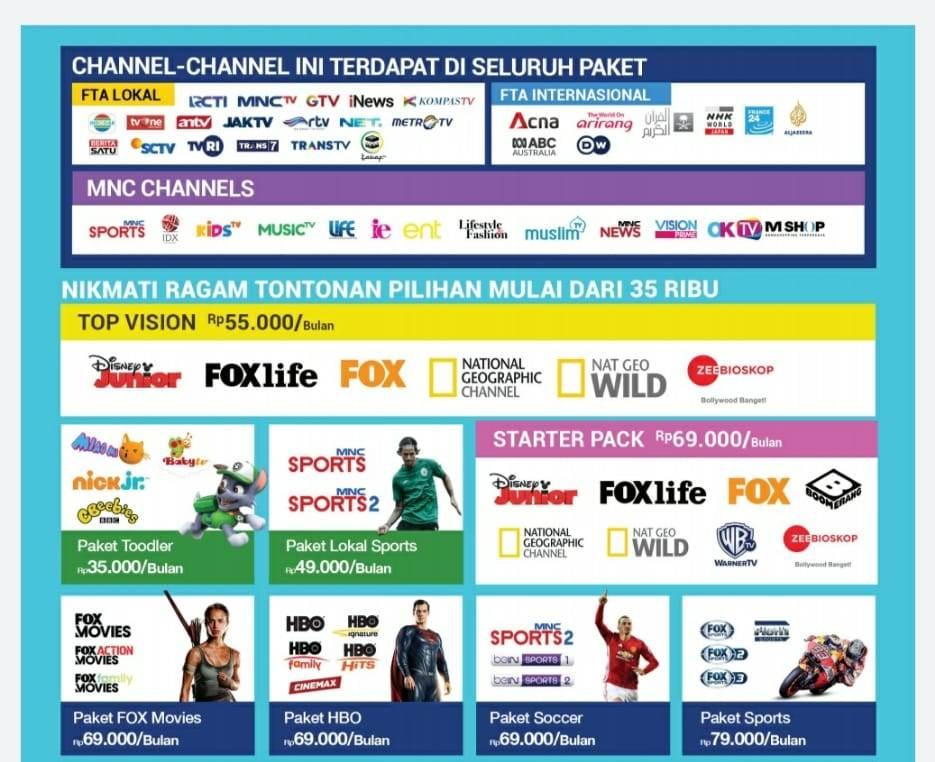 Pasang Indovision Padang Wa 081221042678 Mei 2021 Bayar Bulanan Atau Tampa Bayar Bulanan