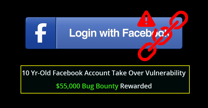 10 Yr-Old Facebook Account Take Over Vulnerability Let Hackers Hijack Any One's Facebook Account – Researcher Rewarded $55,000