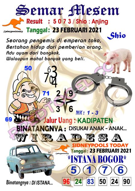 Syair Semar Mesem Sdy Selasa 23 Februari 2021