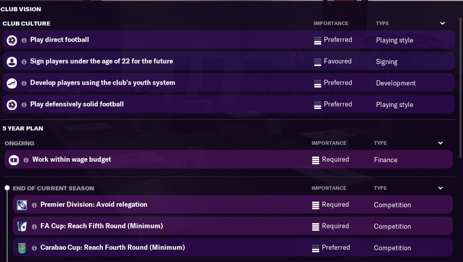 FM21 Burnley Board Requirements