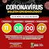 Senhor do Bonfim: 47 casos em monitoramento; confira o boletim epidemiológico