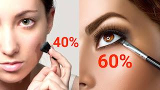 बारिश मे बढ़िया मेकअप कैसे करें | How to do a great makeup in the rain | Waterproof makeup kaise karen
