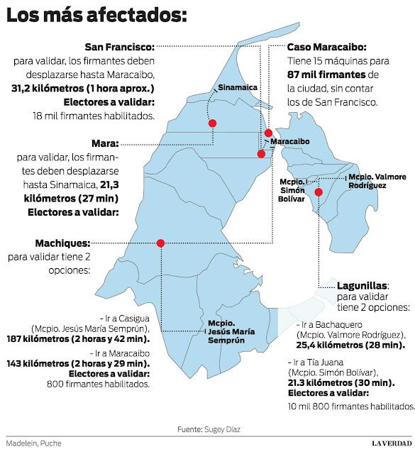 Obstáculos del CNE no detienen a electores de  Machiques y Rosario de Perijá