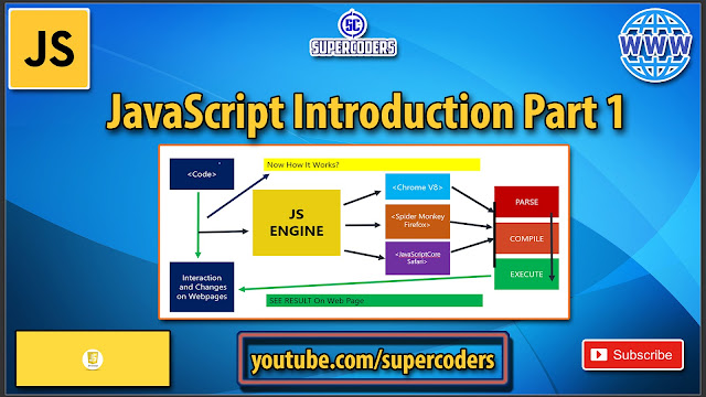 Javascript Introduction Part 1 | All About Javascript Information