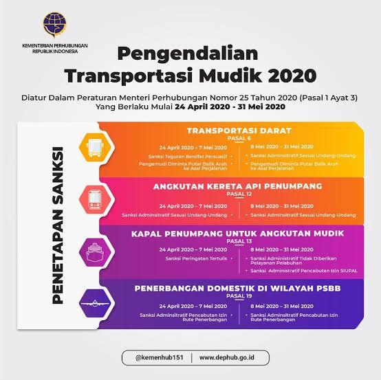 Pemerintah Siapkan Transportasi Higienis dan Humanis Hadapi Masa Adaptasi Kebiasaan Baru