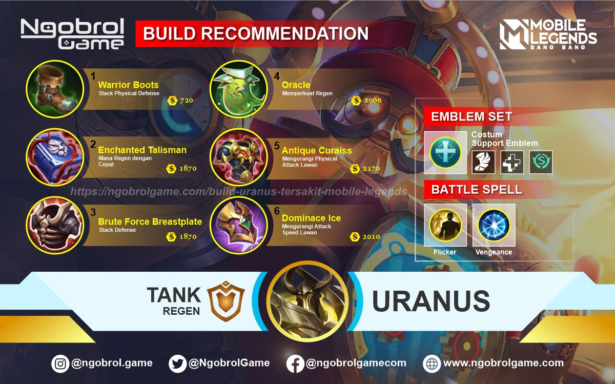 Build Uranus Tersakit 2021 Mobile Legends
