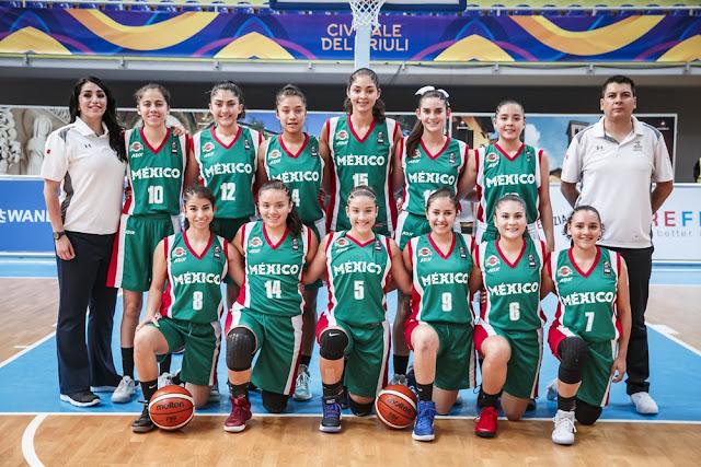 FIBA Mundial U19 Basquetbol