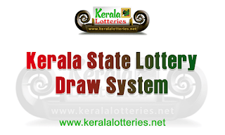 working-method-of-the-kerala-state-lottery-draw-system-keralalotteries.net