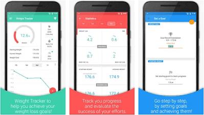 Aplikasi pengukur berat badan ideal - bmi and weight tracker