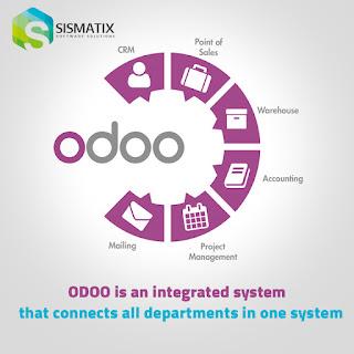إدارة المبيعات في برنامج Odoo | وظائف ومميزات إدارة المبيعات في  برنامج Odoo 222