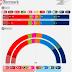 DENMARK <br/>Voxmeter poll | December 2017