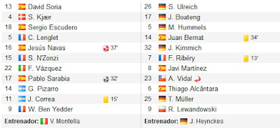 Sevilla vs Bayern Munich en VIVO
