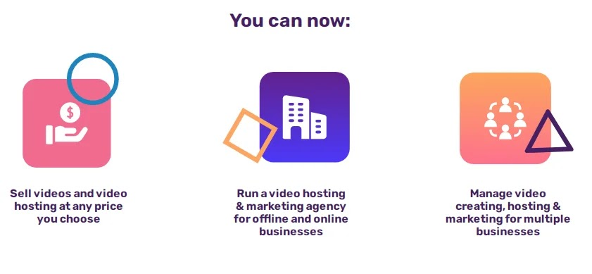 Viddle Review: Video Hosting