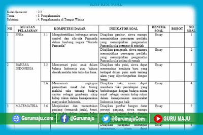 Kisi-Kisi Soal UH / PH Kelas 2 Tema 5 K13 Revisi Tahun 2021