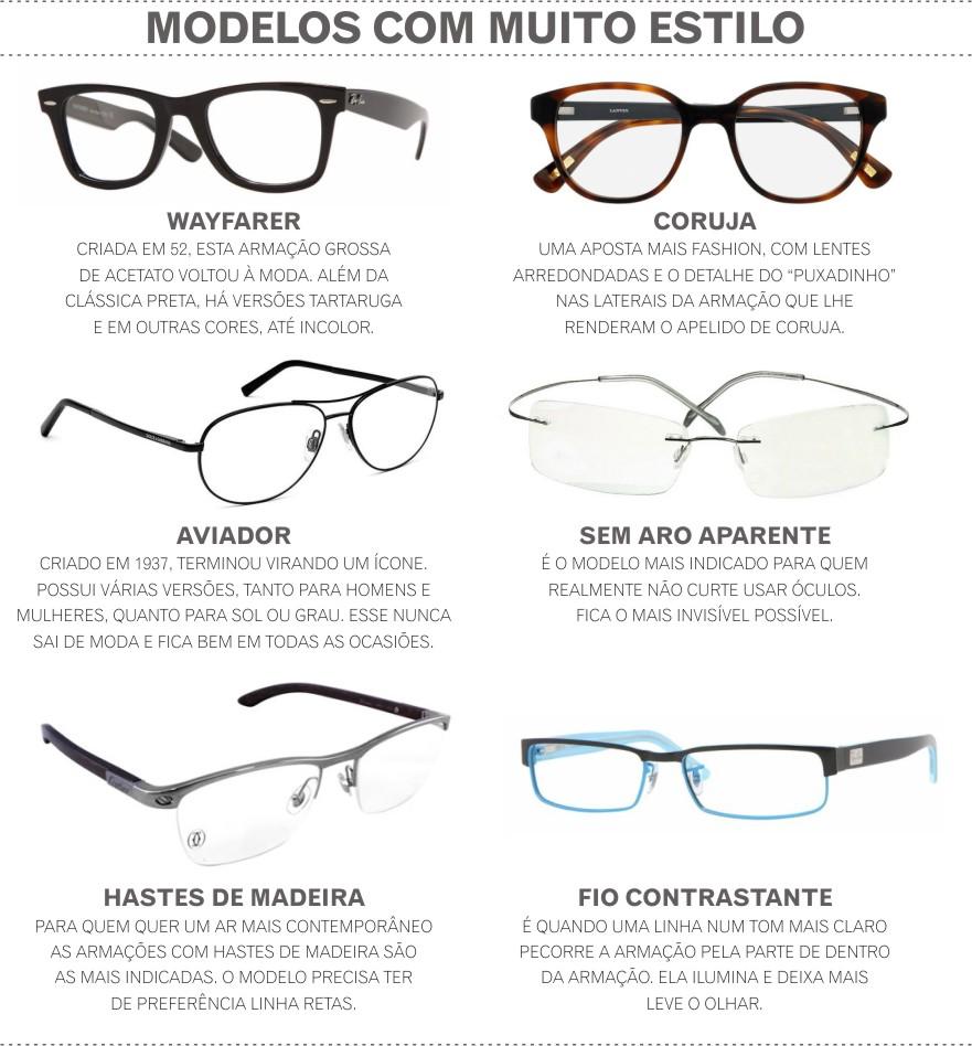 d02a74a30 Hoje falarei um pouco de algo que incomoda muita gente, o óculos de grau,  para muitos é uma coisa que atrapalha muito, contudo, com as inovações ...