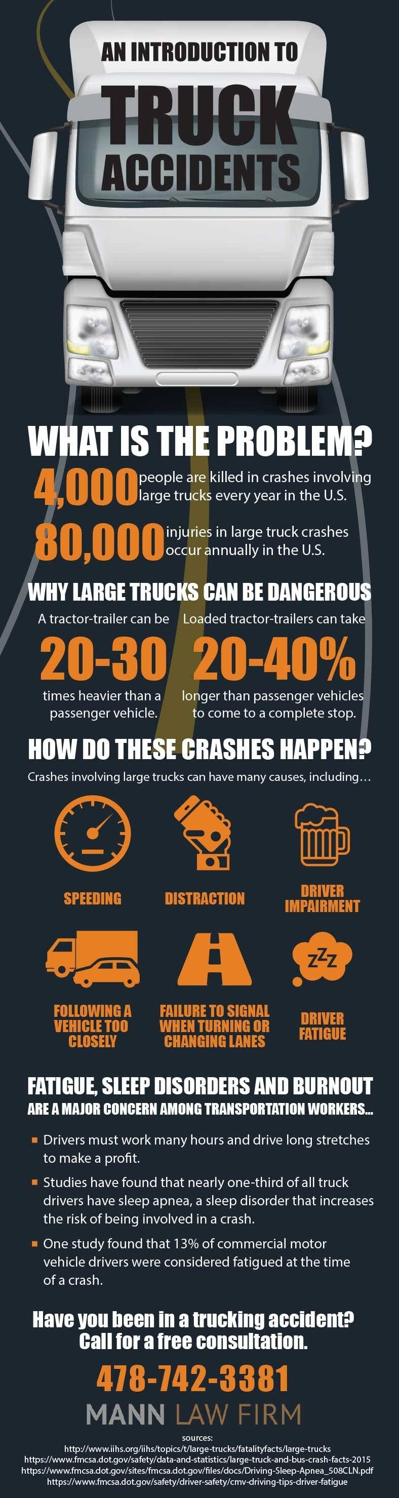 DEATH WRONG AND TRUCK ACCIDENTS #INFOGRAPHIC