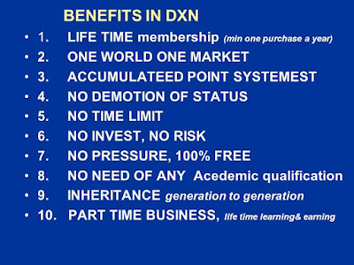 DXN Membership