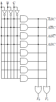 Gambar 2.33: Penyederhanaan PLA