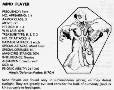 Power Score: Everything You Need To Know About Mind Flayers